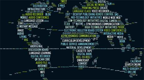 Image of world languages