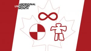 Aboriginal UnHistory Month exhibit at UBC Library